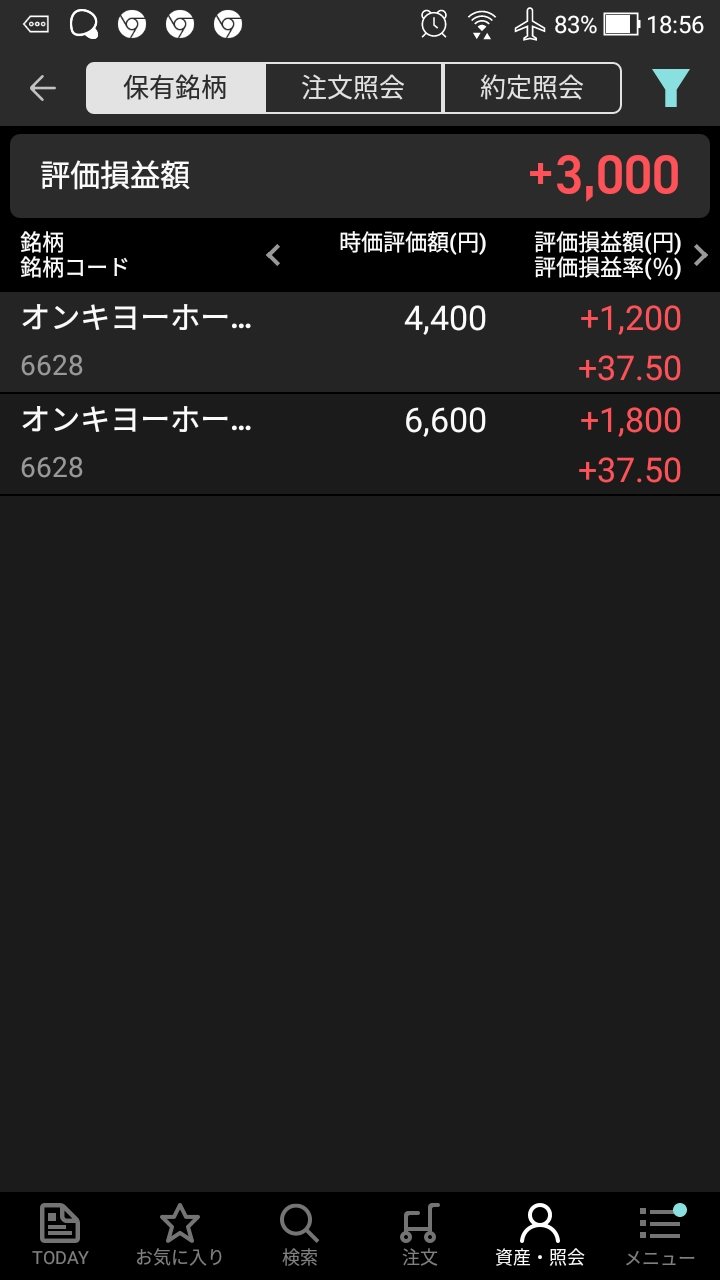 【超悲報】アメリカ株さん、株高、円安で完全に買う隙がなくなってしまう